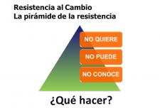 La-pirámide-de-la-Resistencia-al-cambio